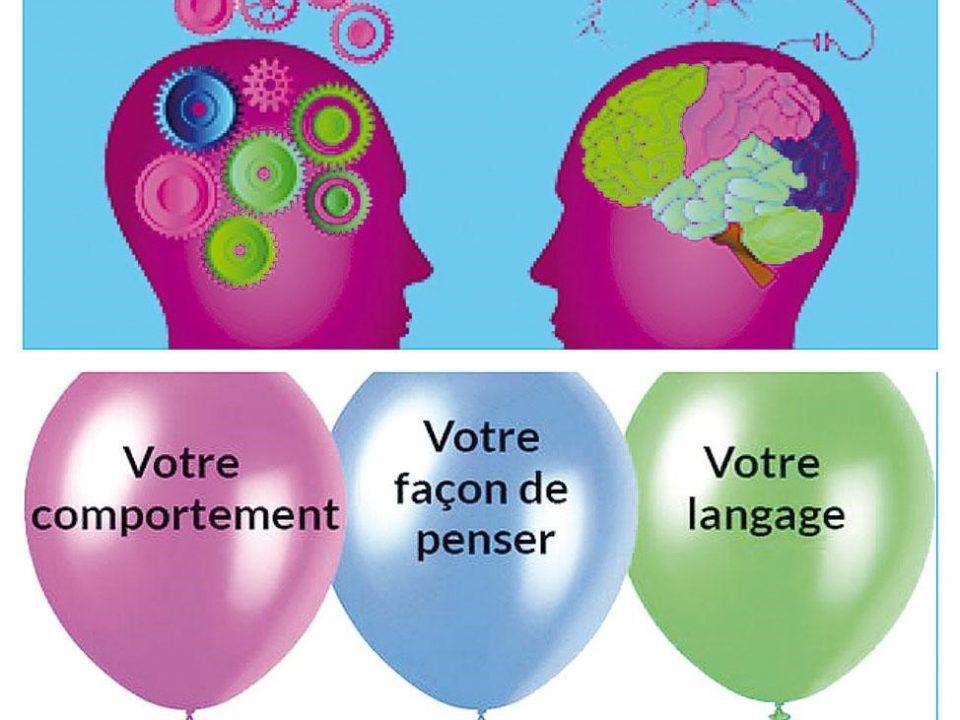 Comment agir sur nos pensées, croyances, comportements, émotions